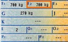 Dowód rejestracyjny przyczepa samochodowa